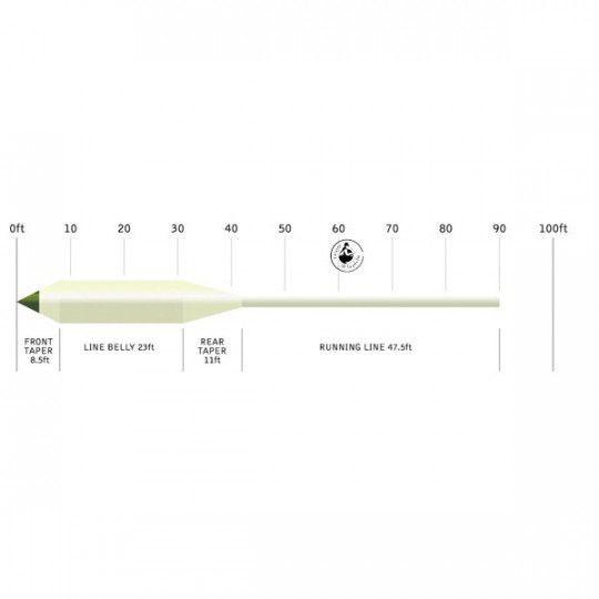 Soie Marryat Snowbee XS Buzzer Line 27m